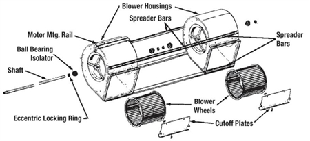 Picture for category Twin Blower Parts Kit